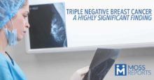 Triple Negative Breast Cancer Significant Findings